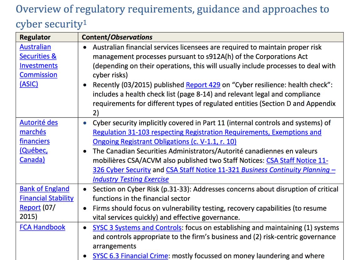 Hedge Fund Standards Board - Regulatory Expectations Memo